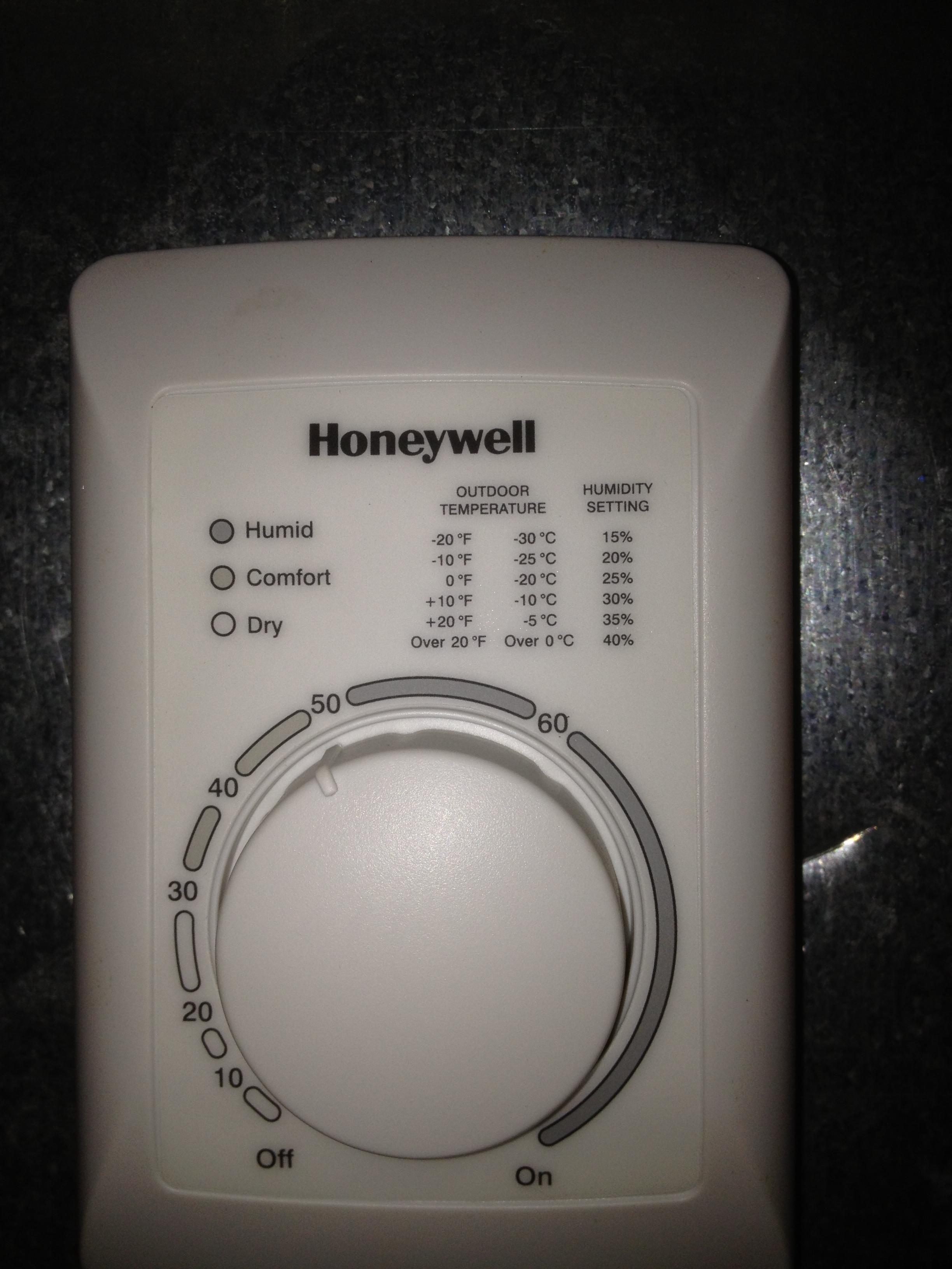 Air Conditioner Repair Service In Colorado Springs